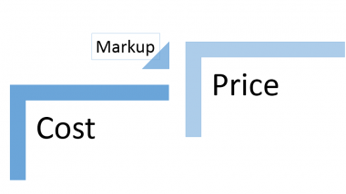 inventory pricing